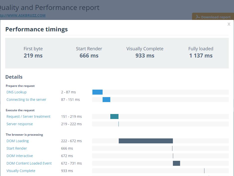more metric - Tool online per testare il proprio sito