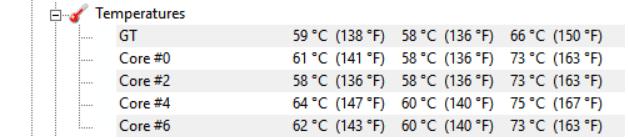 Temperature Minecraft MAX - Morefine M1S