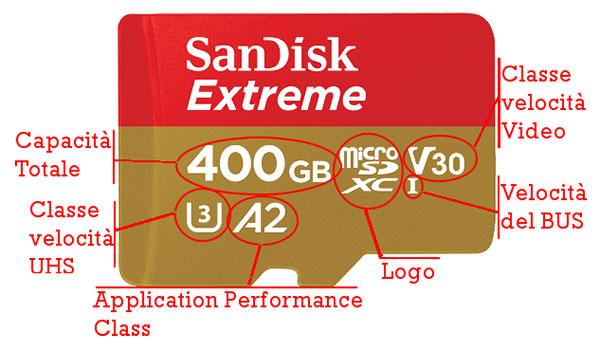 migliori MicroSD per smartphone - Legenda